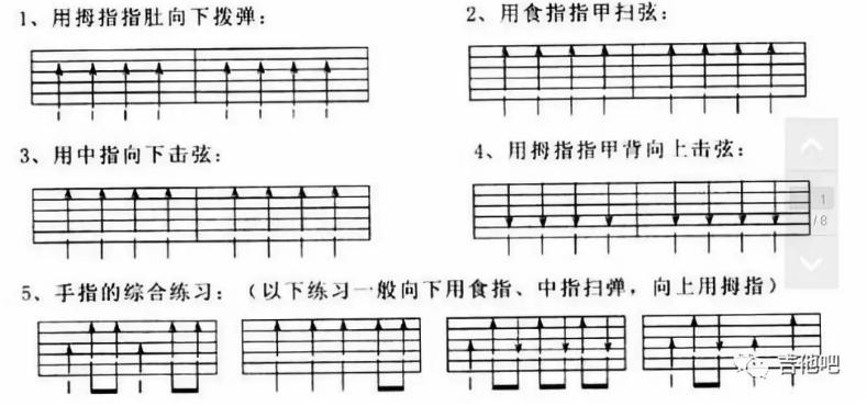 把握音色和节奏的方法-初学者学习扫弦