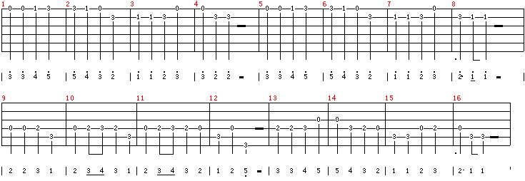 吉他基本音阶练习方法-吉他知识